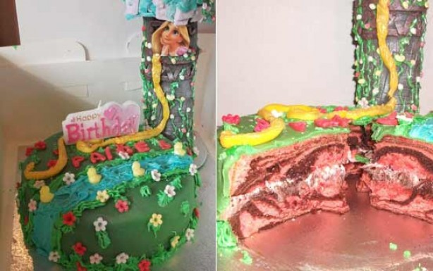 Your birthday cakes