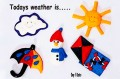 Weather chart symbols