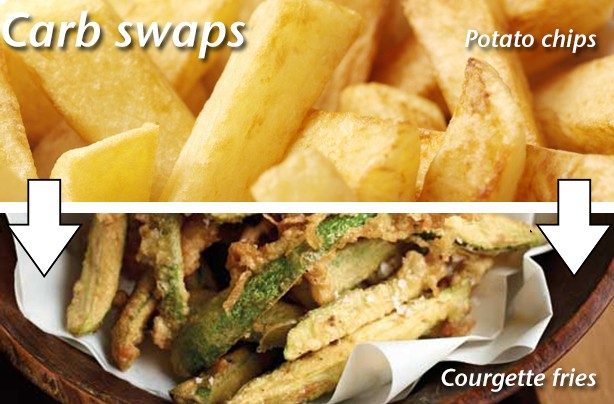 Carb-swaps---chips