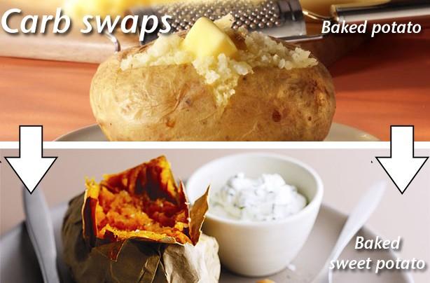 Carb-swap---baked-potato