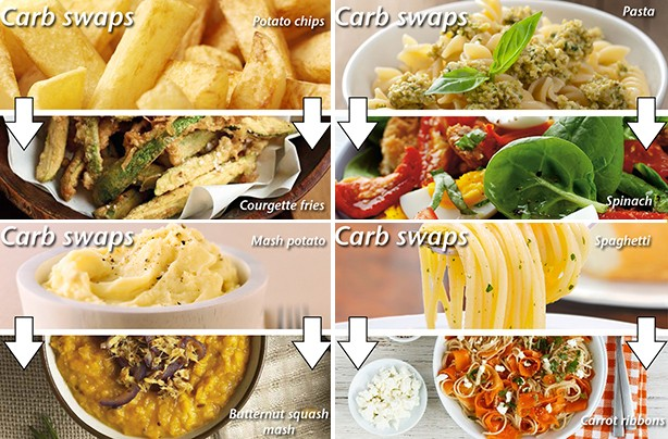 Carb swapper: Healthy swaps for your usual sides