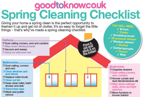 Ultimate Spring Cleaning Checklist: Download It For Free - Goodtoknow