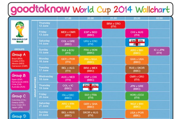Brazil World Cup dates: downloadable wall chart