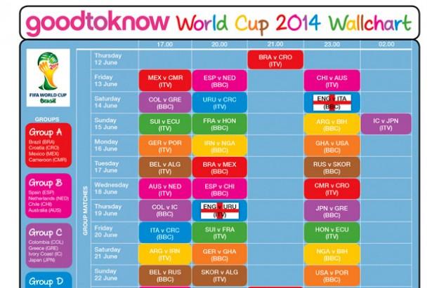 Brazil World Cup dates: downloadable wall chart