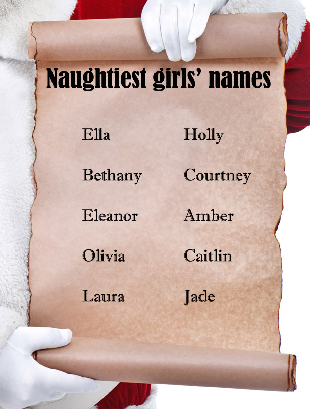 Naughty names: Which baby names have made the list of naughtiest ...