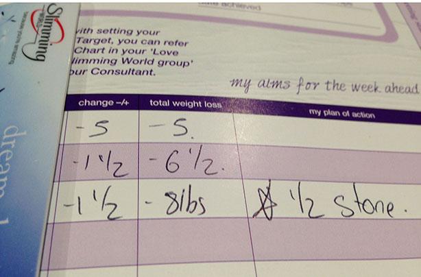 Slimming World Blog One Mum 39 S Very Honest Weight Loss