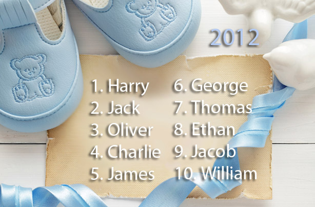 Top 100 Boys Names 2012
