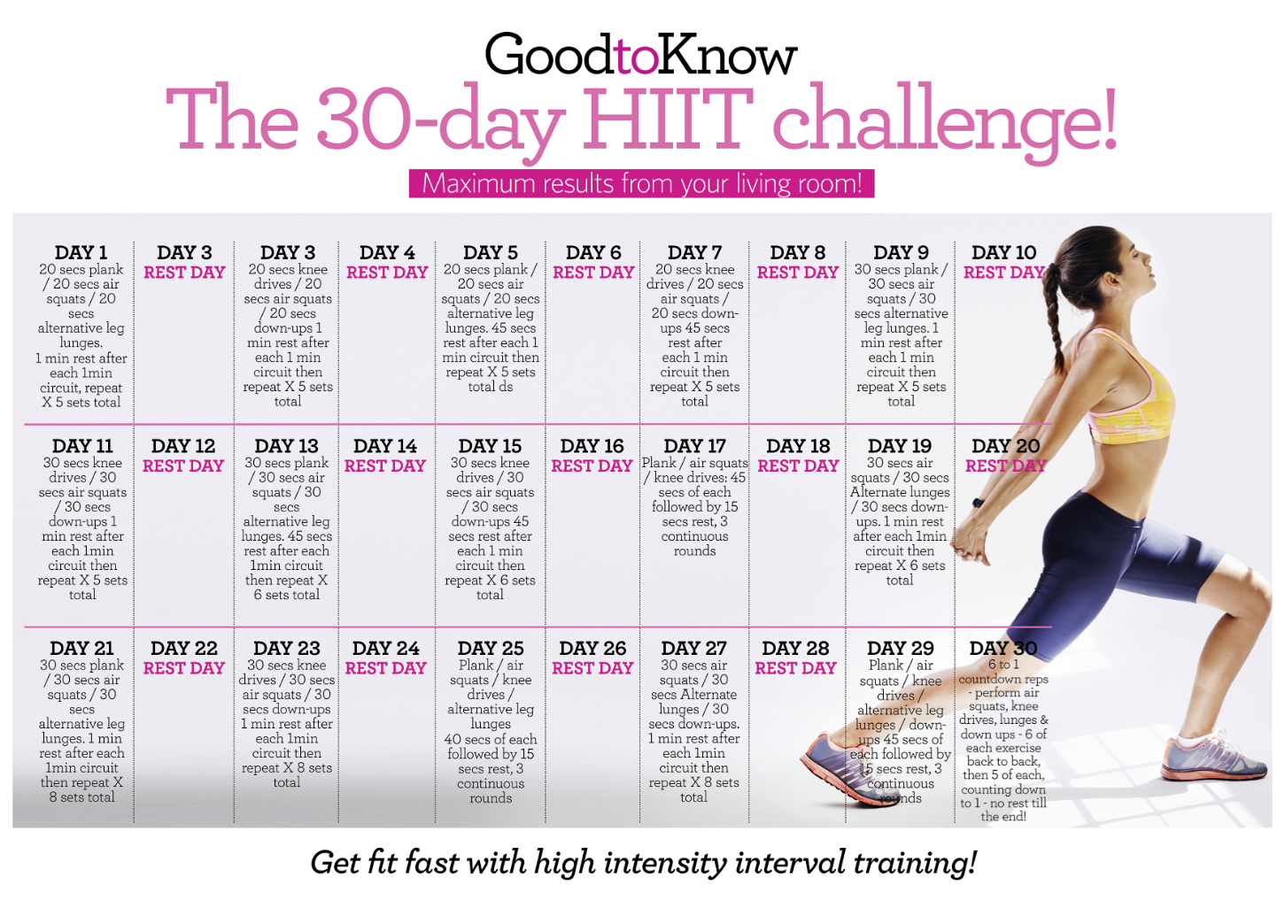Hiit workouts easy interval training at home goodtoknow
