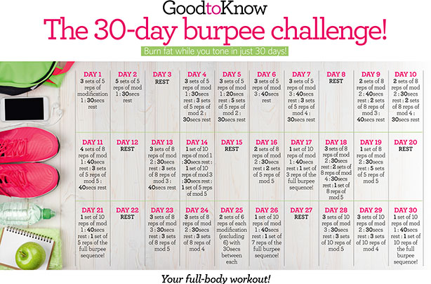 Burpees The 30 Day Burpee Challenge Goodtoknow