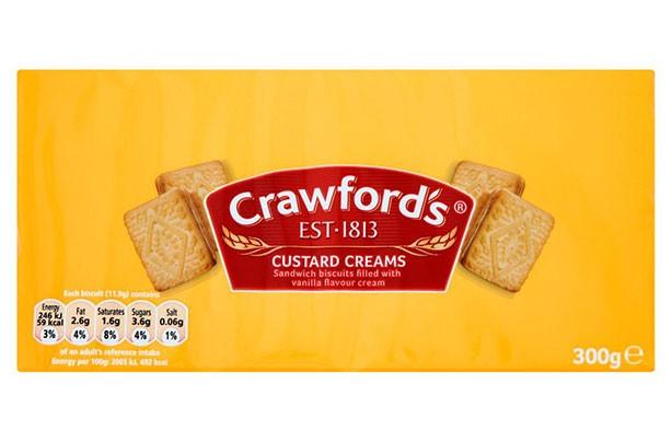 Best and worst biscuits
