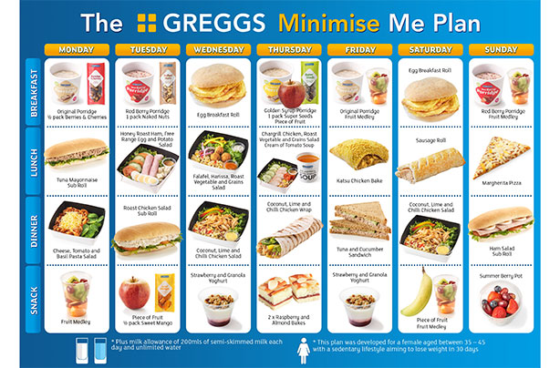 Greggs Minimise Me Diet Plan Could You Lose Weight Eating